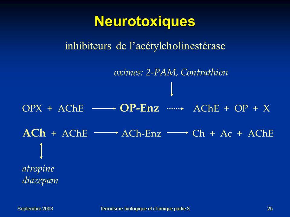 Septembre 2003 Terrorisme biologique et chimique partie 325 oximes: 2-PAM, Contrathion OPX + AChE OP-Enz AChE + OP + X ACh + AChE ACh-Enz Ch + Ac + AChE atropine diazepam inhibiteurs de lacétylcholinestérase Neurotoxiques