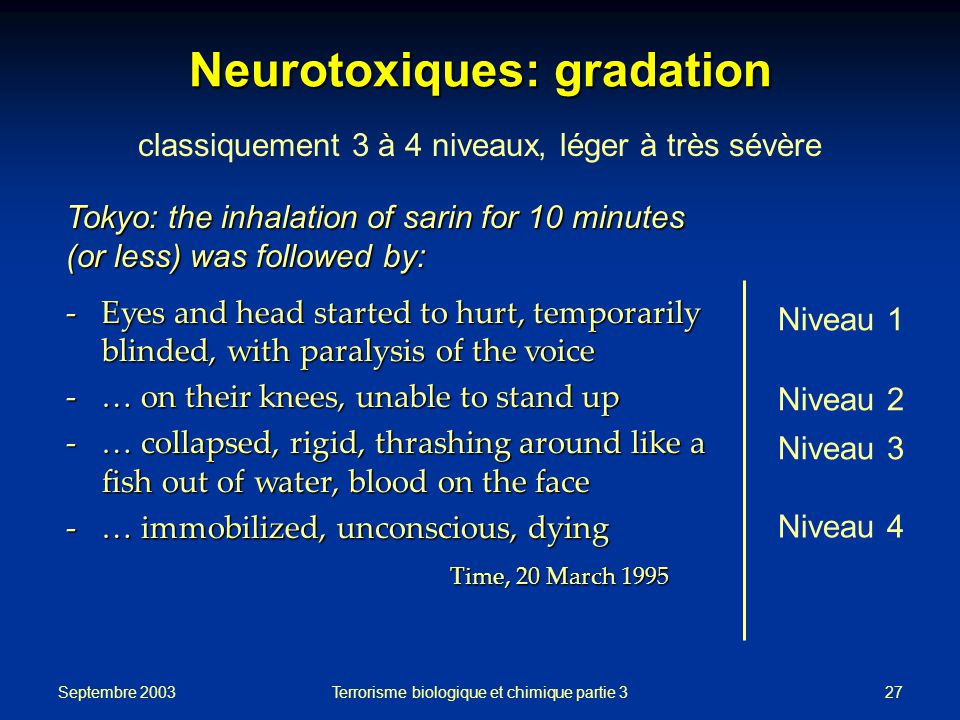 Septembre 2003 Terrorisme biologique et chimique partie 327 Neurotoxiques: gradation - Eyes and head started to hurt, temporarily blinded, with paraly