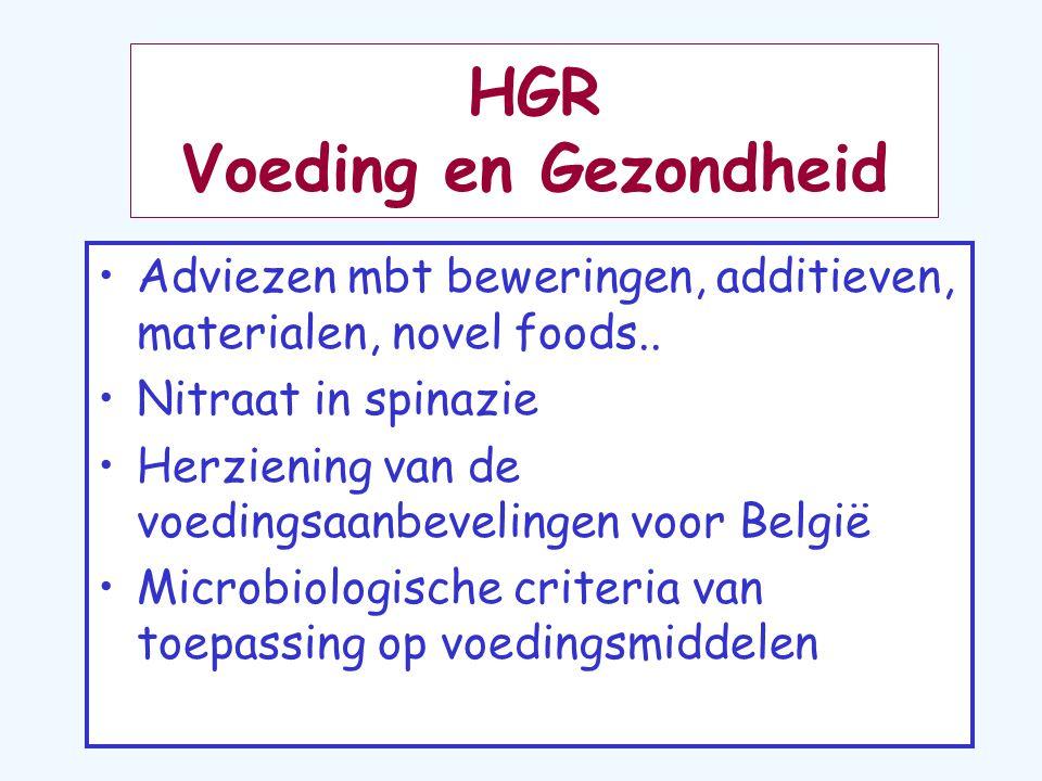 HGR Voeding en Gezondheid Adviezen mbt beweringen, additieven, materialen, novel foods..