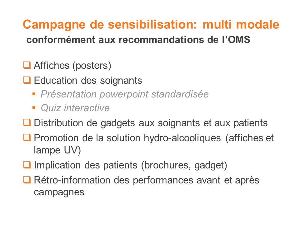 Campagne de sensibilisation: multi modale conformément aux recommandations de lOMS Affiches (posters) Education des soignants Présentation powerpoint