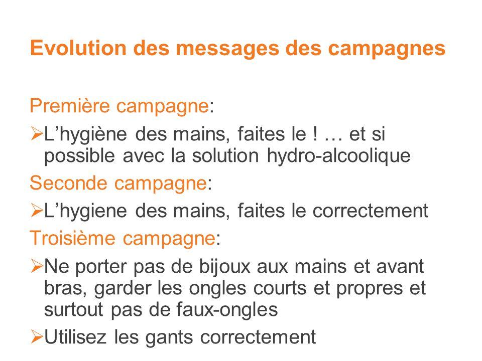 Evolution des messages des campagnes Première campagne: Lhygiène des mains, faites le ! … et si possible avec la solution hydro-alcoolique Seconde cam