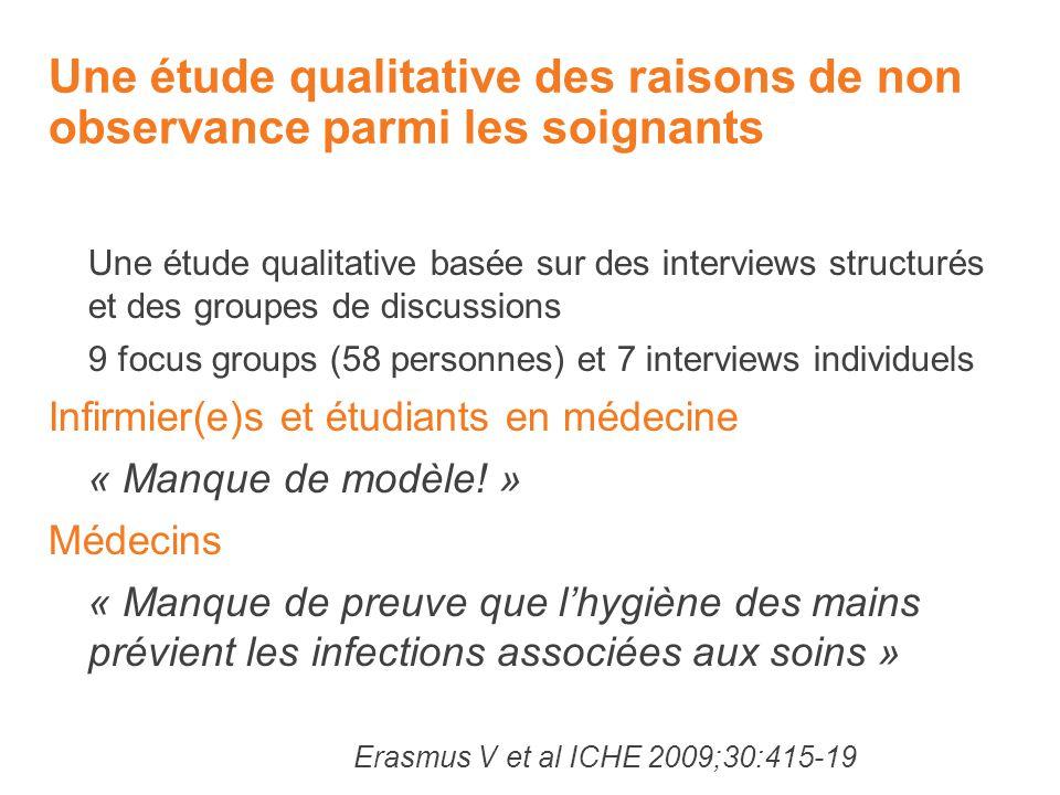 Une étude qualitative des raisons de non observance parmi les soignants Une étude qualitative basée sur des interviews structurés et des groupes de di
