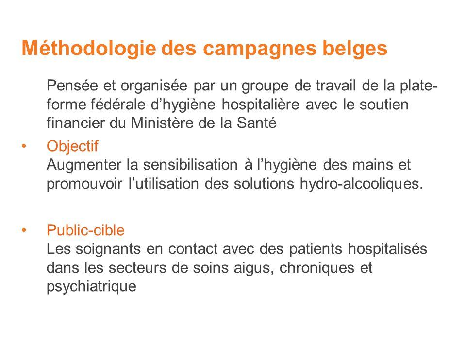 Méthodologie des campagnes belges Pensée et organisée par un groupe de travail de la plate- forme fédérale dhygiène hospitalière avec le soutien finan