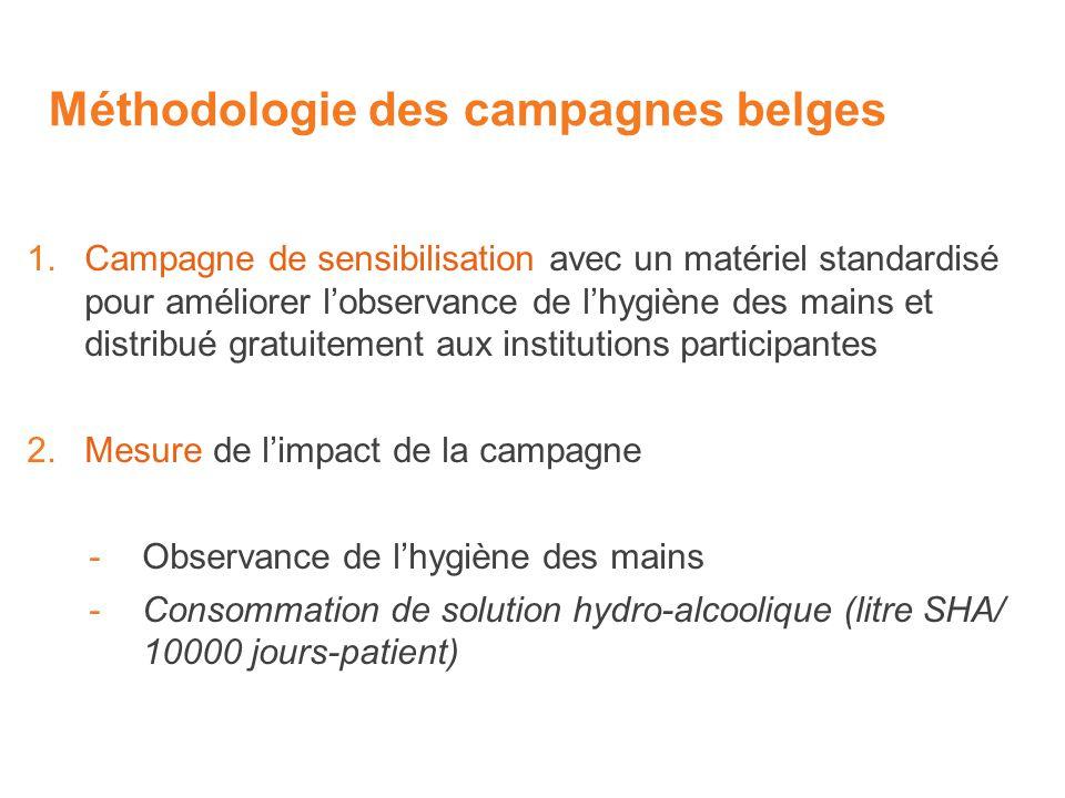 Méthodologie des campagnes belges 1.Campagne de sensibilisation avec un matériel standardisé pour améliorer lobservance de lhygiène des mains et distr