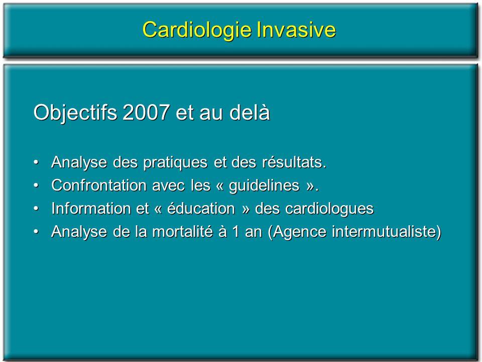 Objectifs 2007 et au delà Analyse des pratiques et des résultats. Confrontation avec les « guidelines ». Information et « éducation » des cardiologues