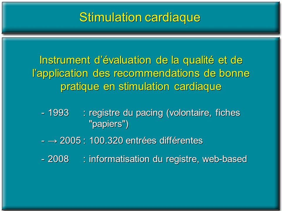 Stimulation cardiaque Instrument dévaluation de la qualité et de lapplication des recommendations de bonne pratique en stimulation cardiaque 1993 : r