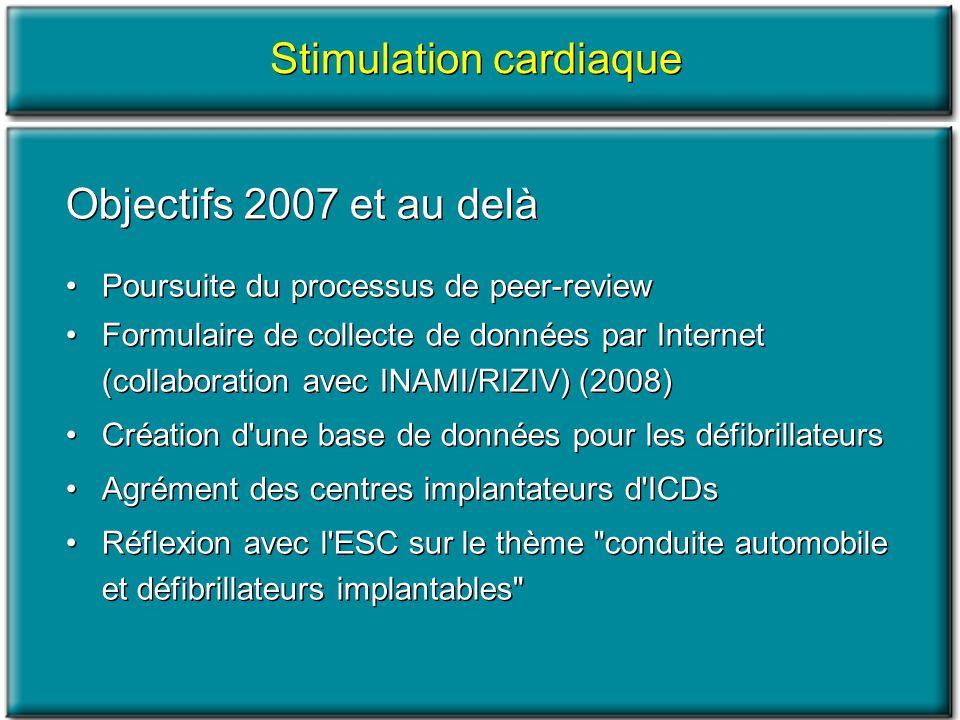 Objectifs 2007 et au delà Poursuite du processus de peer-review Formulaire de collecte de données par Internet (collaboration avec INAMI/RIZIV) (2008)