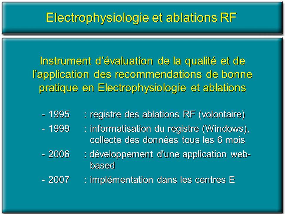 Electrophysiologie et ablations RF Instrument dévaluation de la qualité et de lapplication des recommendations de bonne pratique en Electrophysiologie
