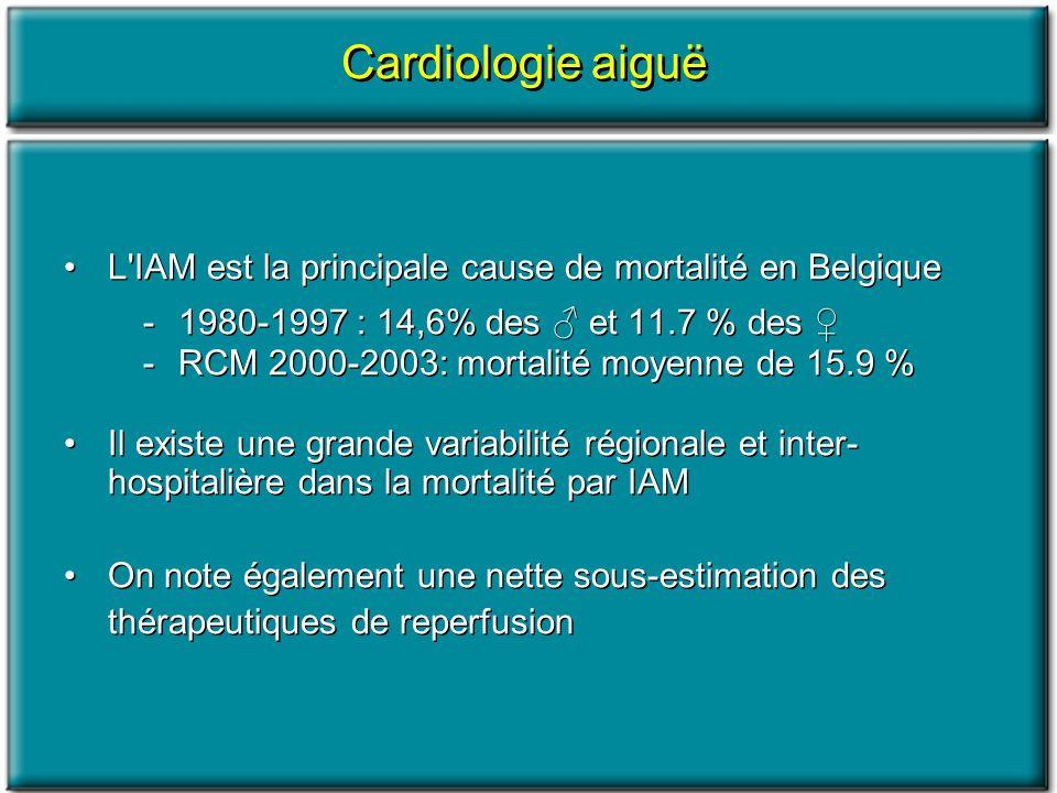L'IAM est la principale cause de mortalité en Belgique -1980-1997 : 14,6% des et 11.7 % des -RCM 2000-2003: mortalité moyenne de 15.9 % Il existe une