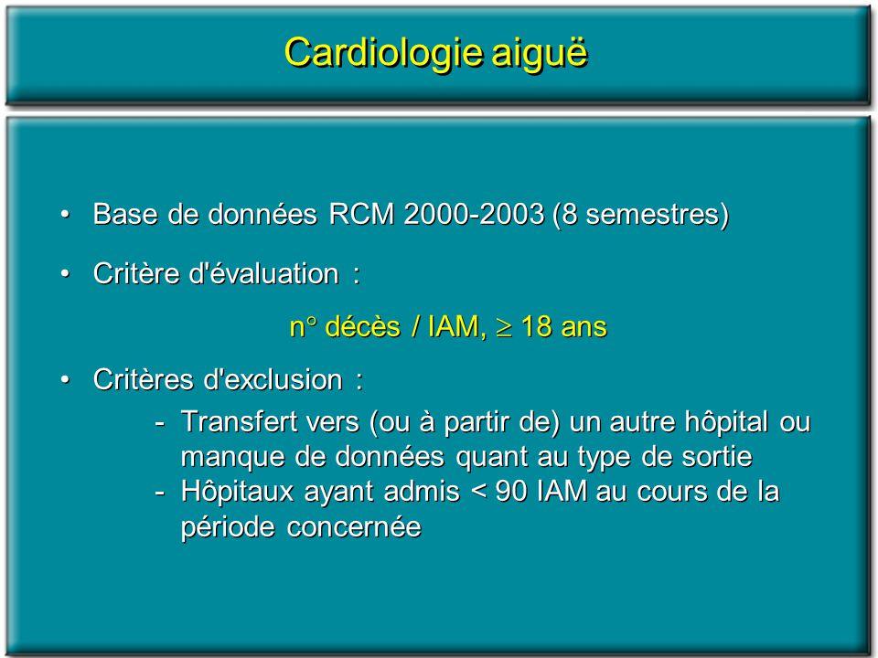 Cardiologie aiguë Base de données RCM 2000-2003 (8 semestres) Critère d'évaluation : n° décès / IAM, 18 ans Critères d'exclusion : -Transfert vers (ou
