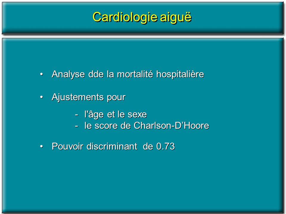 Cardiologie aiguë Analyse dde la mortalité hospitalière Ajustements pour -l'âge et le sexe -le score de Charlson-DHoore Pouvoir discriminant de 0.73 A
