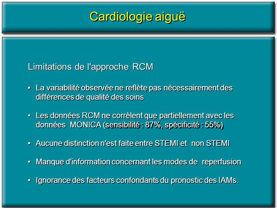 Limitations de l'approche RCM La variabilité observée ne reflète pas nécessairement des différences de qualité des soins sensibilité : 87%, spécificit
