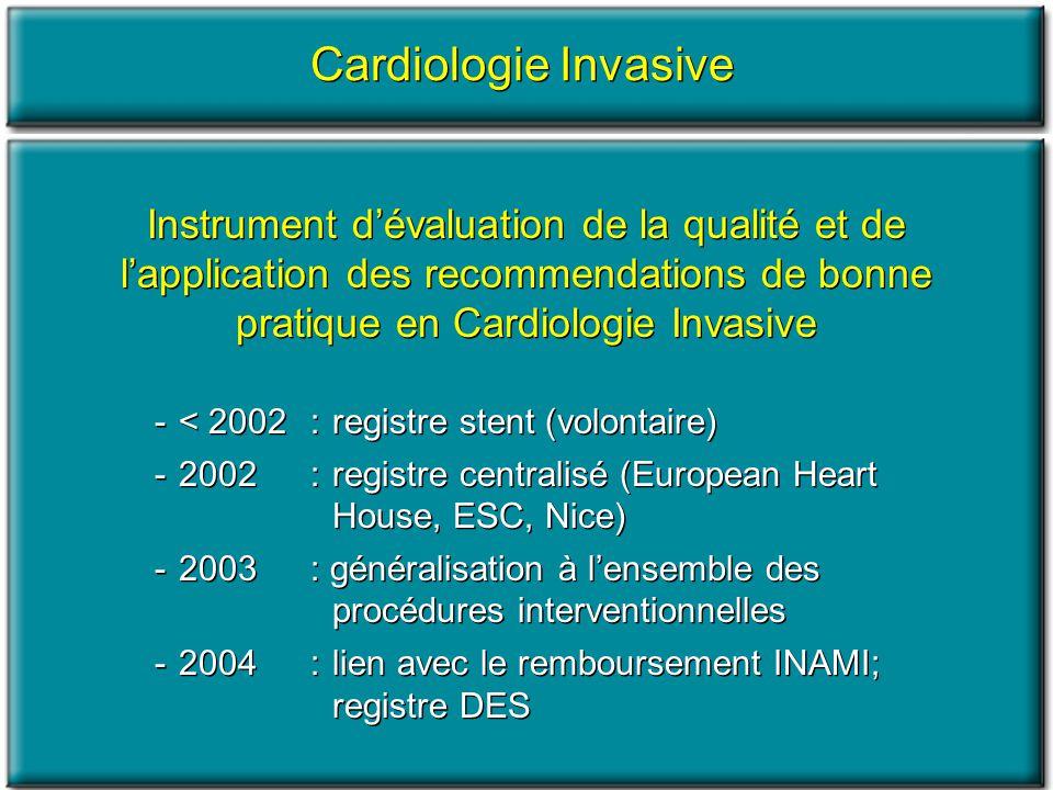 Cardiologie Invasive Instrument dévaluation de la qualité et de lapplication des recommendations de bonne pratique en Cardiologie Invasive < 2002 : r