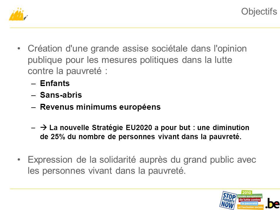5 Création d une grande assise sociétale dans l opinion publique pour les mesures politiques dans la lutte contre la pauvreté : –Enfants –Sans-abris –Revenus minimums européens – La nouvelle Stratégie EU2020 a pour but : une diminution de 25% du nombre de personnes vivant dans la pauvreté.