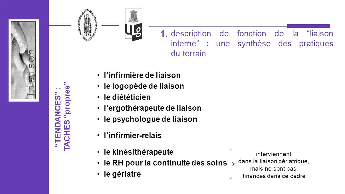 1. linfirmière de liaison le logopède de liaison le diététicien lergothérapeute de liaison le psychologue de liaison linfirmier-relais le kinésithérap