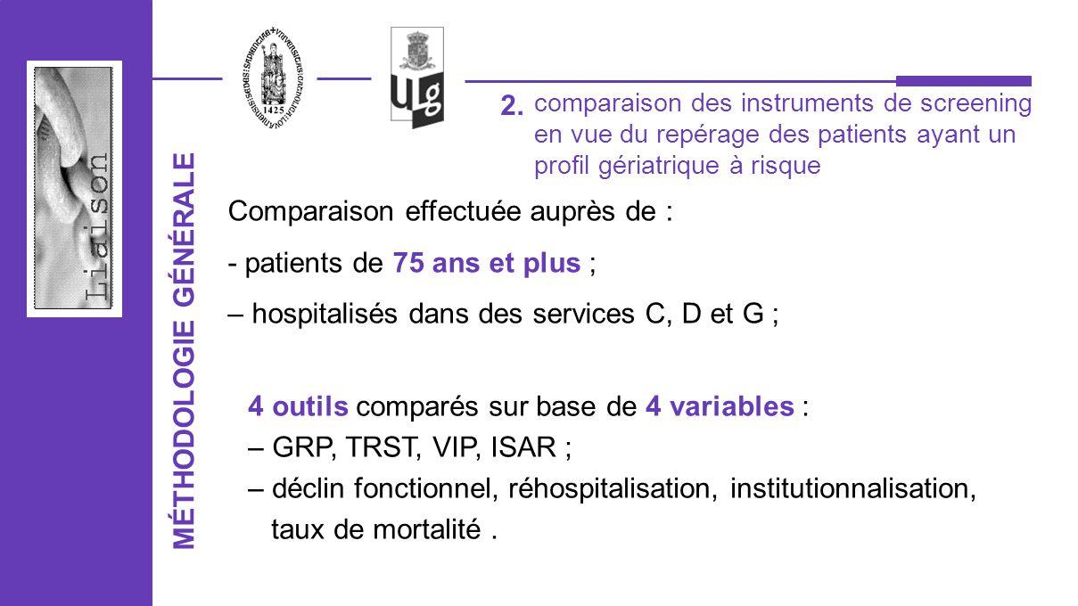 MÉTHODOLOGIE GÉNÉRALE 2. 4 outils comparés sur base de 4 variables : – GRP, TRST, VIP, ISAR ; – déclin fonctionnel, réhospitalisation, institutionnali