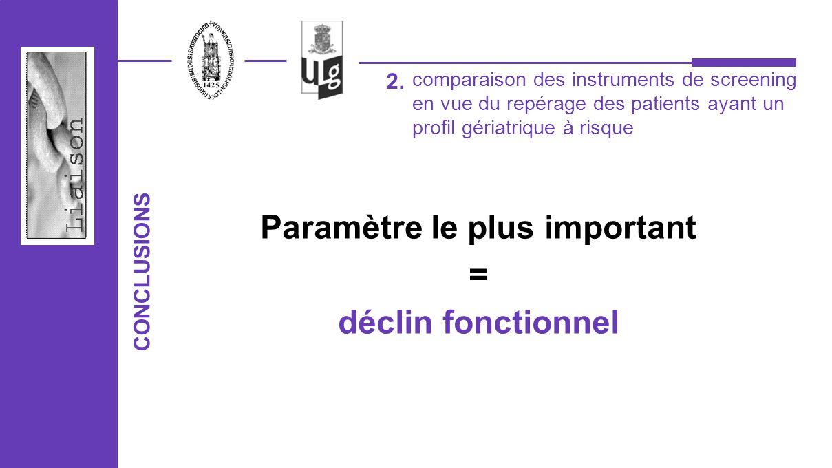 CONCLUSIONS 2. Paramètre le plus important = déclin fonctionnel comparaison des instruments de screening en vue du repérage des patients ayant un prof