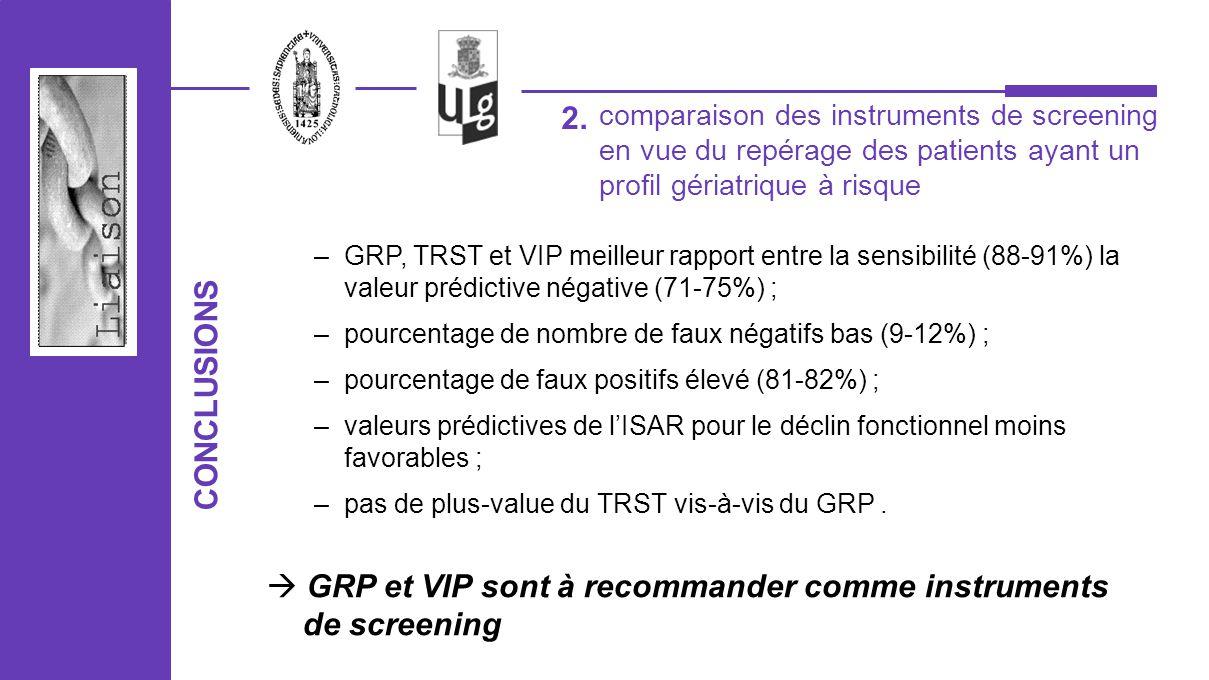 2. –GRP, TRST et VIP meilleur rapport entre la sensibilité (88-91%) la valeur prédictive négative (71-75%) ; –pourcentage de nombre de faux négatifs b