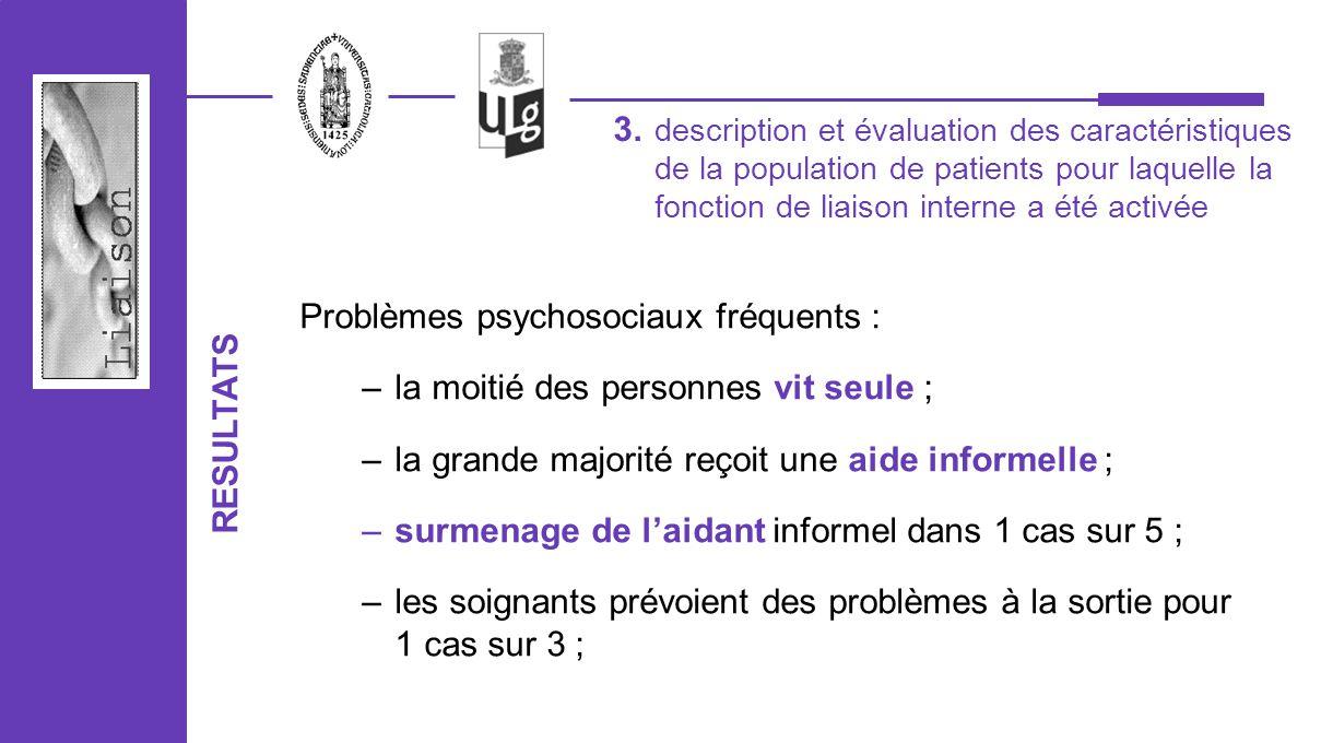 description et évaluation des caractéristiques de la population de patients pour laquelle la fonction de liaison interne a été activée 3. RESULTATS Pr