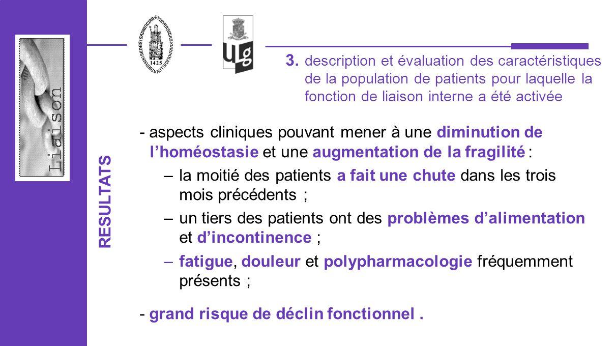 description et évaluation des caractéristiques de la population de patients pour laquelle la fonction de liaison interne a été activée 3. RESULTATS -