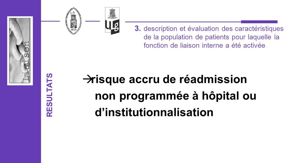 risque accru de réadmission non programmée à hôpital ou dinstitutionnalisation RESULTATS description et évaluation des caractéristiques de la populati