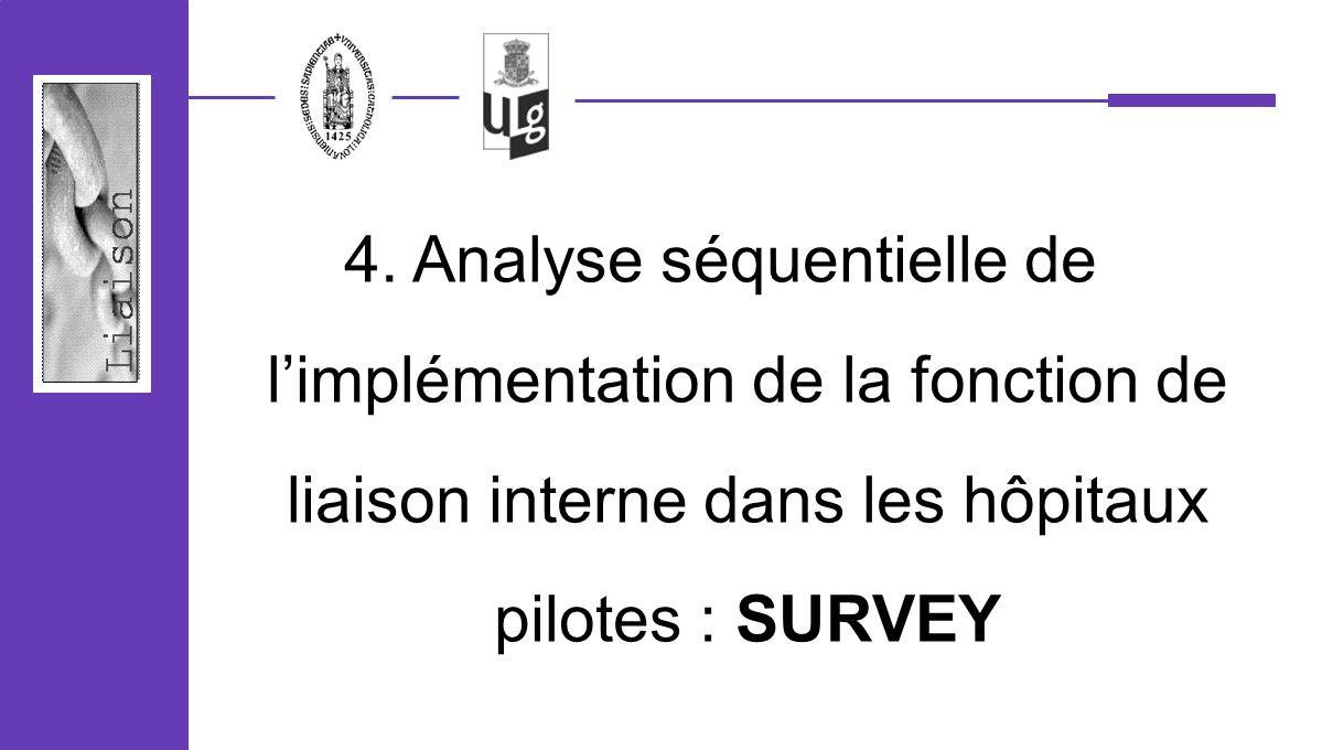4. Analyse séquentielle de limplémentation de la fonction de liaison interne dans les hôpitaux pilotes : SURVEY