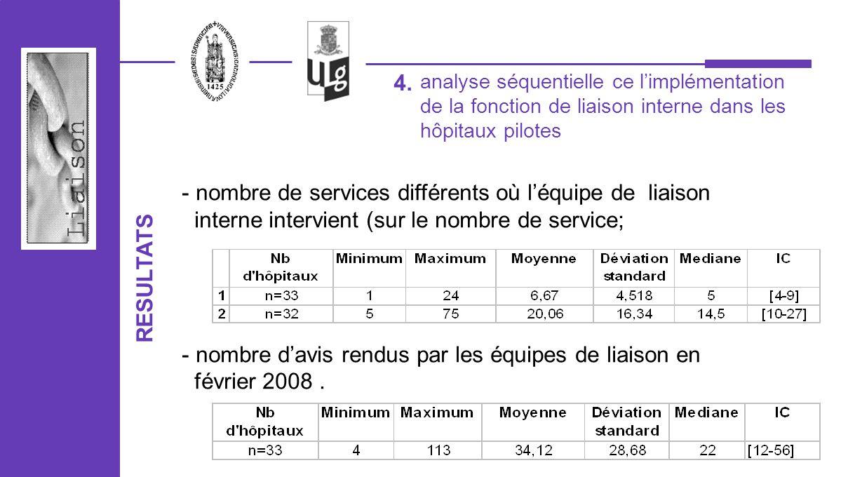 analyse séquentielle ce limplémentation de la fonction de liaison interne dans les hôpitaux pilotes 4. - nombre de services différents où léquipe de l