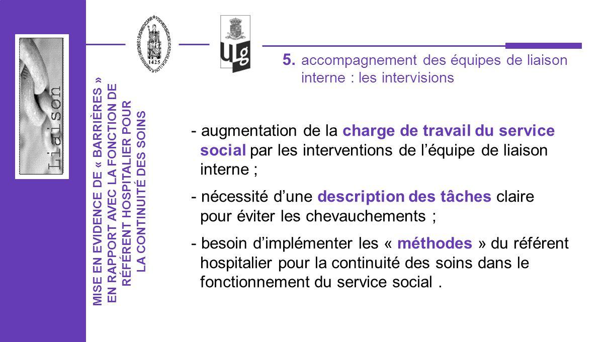 MISE EN EVIDENCE DE « BARRIÈRES » EN RAPPORT AVEC LA FONCTION DE RÉFÉRENT HOSPITALIER POUR LA CONTINUITÉ DES SOINS - augmentation de la charge de trav