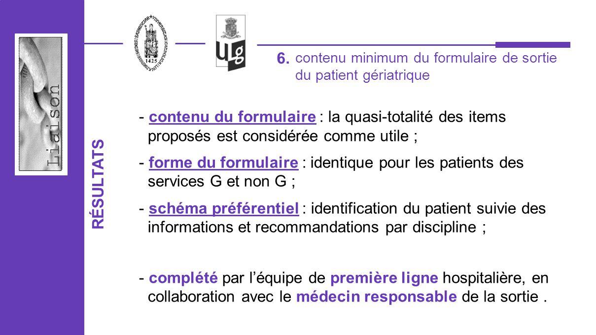 RÉSULTATS 6. contenu minimum du formulaire de sortie du patient gériatrique - contenu du formulaire : la quasi-totalité des items proposés est considé