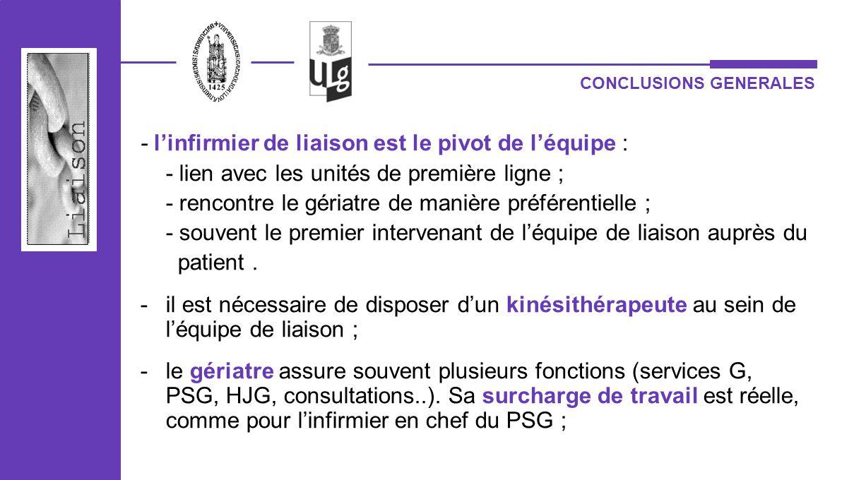 CONCLUSIONS GENERALES - linfirmier de liaison est le pivot de léquipe : - lien avec les unités de première ligne ; - rencontre le gériatre de manière