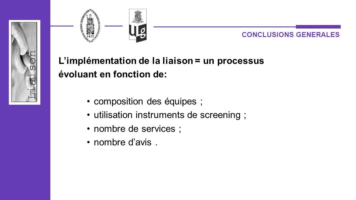 CONCLUSIONS GENERALES Limplémentation de la liaison = un processus évoluant en fonction de: composition des équipes ; utilisation instruments de scree