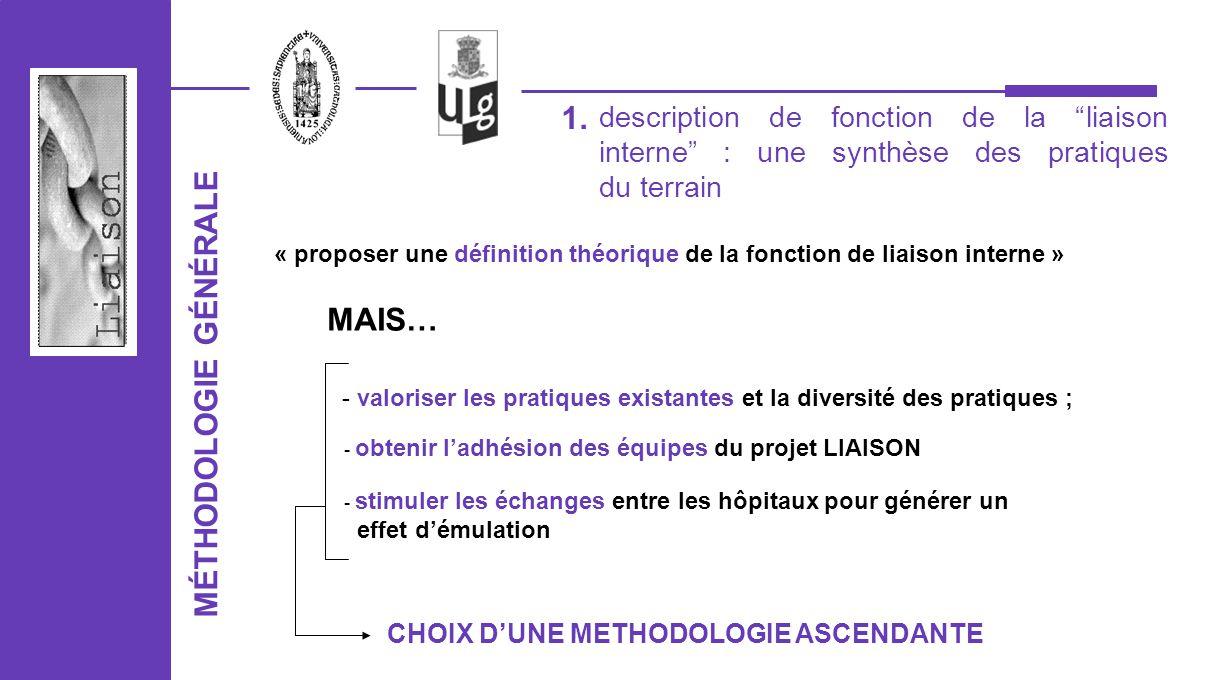 1. MÉTHODOLOGIE GÉNÉRALE « proposer une définition théorique de la fonction de liaison interne » - valoriser les pratiques existantes et la diversité