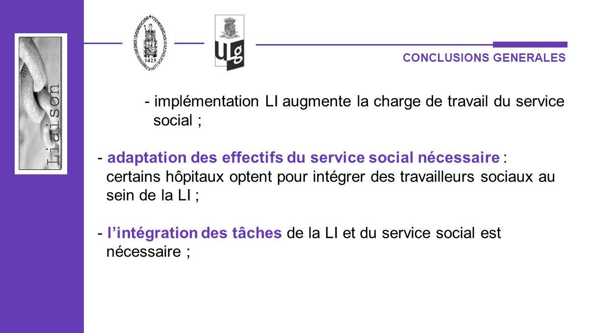CONCLUSIONS GENERALES - implémentation LI augmente la charge de travail du service social ; - adaptation des effectifs du service social nécessaire :