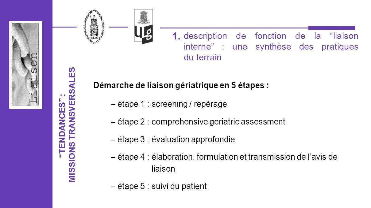 RÉSULTATS - mentioner uniquement les conclusions des interventions ; - mentioner la sollicitation et lavis de léquipe de LI ; - fiches séparées utiles pour : - le traitement à la sortie ; - les soins proposés/organisés à la sortie.