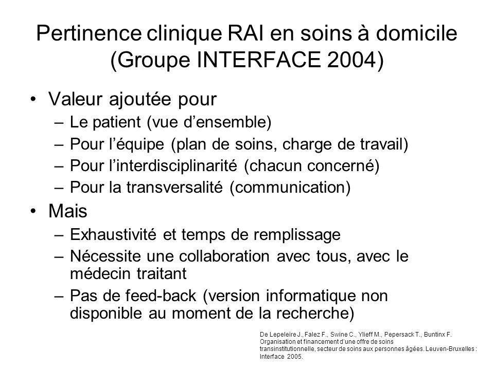 Pertinence clinique RAI en soins à domicile (Groupe INTERFACE 2004) Valeur ajoutée pour –Le patient (vue densemble) –Pour léquipe (plan de soins, char