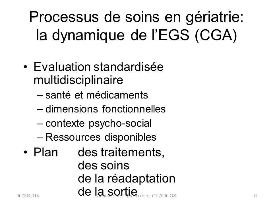 06/06/2014Gériatrie MED 2370 cours n°1 2006 CS6 Processus de soins en gériatrie: la dynamique de lEGS (CGA) Evaluation standardisée multidisciplinaire
