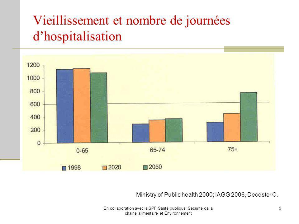 En collaboration avec le SPF Santé publique, Sécurité de la chaîne alimentaire et Environnement 60 Situation actuelle en Belgique project du SPF But: Enregistrement de lactivité des HJG en 2006 et 2007, le type de patient et les moyens nécessaires Méthodologie Visite de lHJG par léquipe de recherche; Enregistrement des activités des patients et du personnel de lHJG; Résultats Réponse obtenue pour 53/64 HJG Inclusion dun total de 3.456 patients.