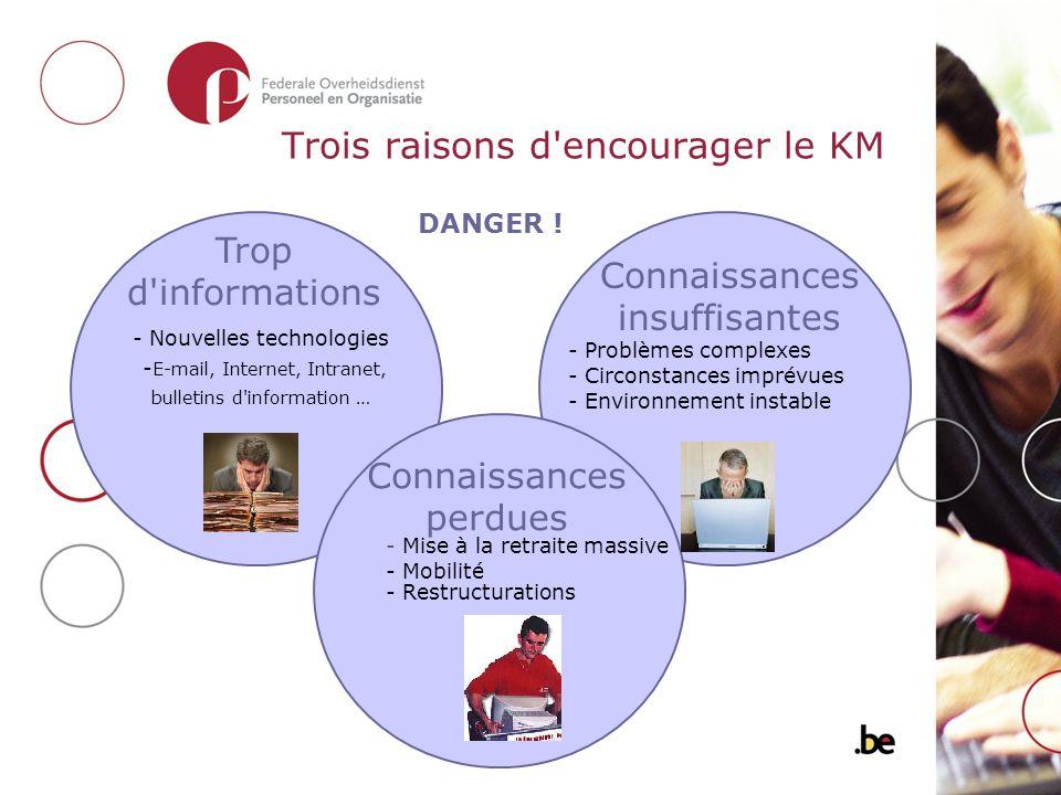 Trois raisons d'encourager le KM DANGER ! - Nouvelles technologies - E-mail, Internet, Intranet, bulletins d'information … - Problèmes complexes - Cir