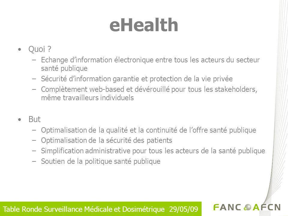 eHealth Quoi ? –Echange dinformation électronique entre tous les acteurs du secteur santé publique –Sécurité dinformation garantie et protection de la