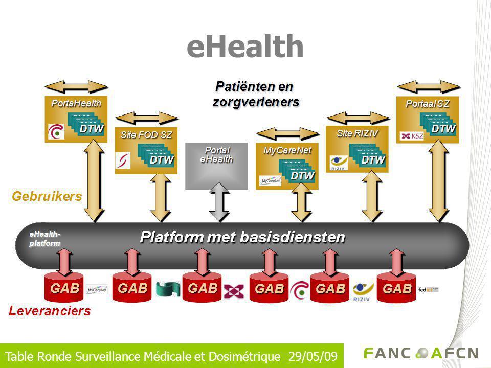 Table Ronde Surveillance Médicale et Dosimétrique 29/05/09 eHealth