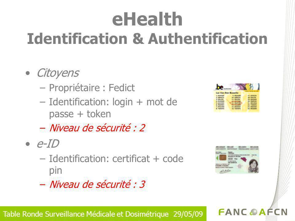 Table Ronde Surveillance Médicale et Dosimétrique 29/05/09 eHealth Identification & Authentification Citoyens –Propriétaire : Fedict –Identification: login + mot de passe + token –Niveau de sécurité : 2 e-ID –Identification: certificat + code pin –Niveau de sécurité : 3