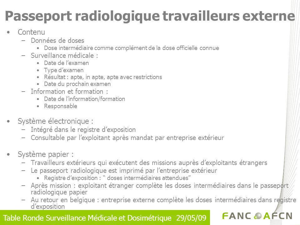 Table Ronde Surveillance Médicale et Dosimétrique 29/05/09 Passeport radiologique travailleurs externe Contenu –Données de doses Dose intermédiaire co