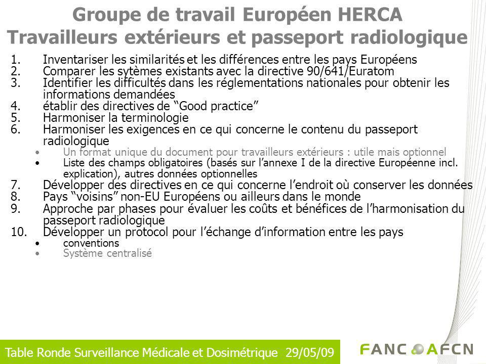 Table Ronde Surveillance Médicale et Dosimétrique 29/05/09 1.Inventariser les similarités et les différences entre les pays Européens 2.Comparer les s
