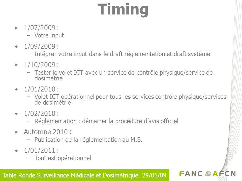 Table Ronde Surveillance Médicale et Dosimétrique 29/05/09 Timing 1/07/2009 : –Votre input 1/09/2009 : –Intégrer votre input dans le draft réglementation et draft système 1/10/2009 : –Tester le volet ICT avec un service de contrôle physique/service de dosimétrie 1/01/2010 : –Volet ICT opérationnel pour tous les services contrôle physique/services de dosimétrie 1/02/2010 : –Réglementation : démarrer la procédure davis officiel Automne 2010 : –Publication de la réglementation au M.B.