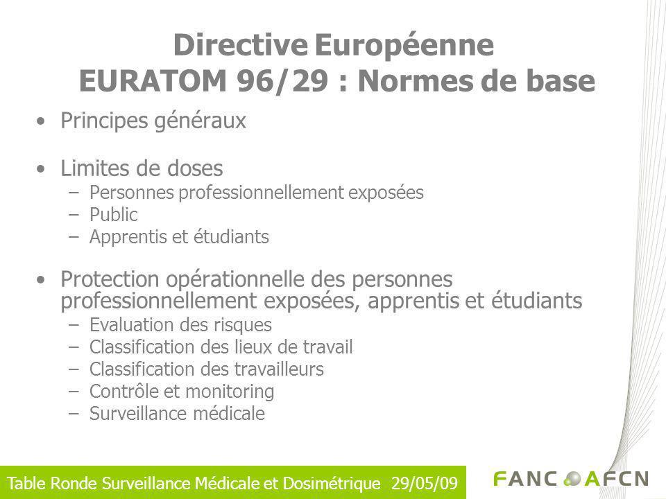 Table Ronde Surveillance Médicale et Dosimétrique 29/05/09 Directive Européenne EURATOM 96/29 : Normes de base Principes généraux Limites de doses –Pe