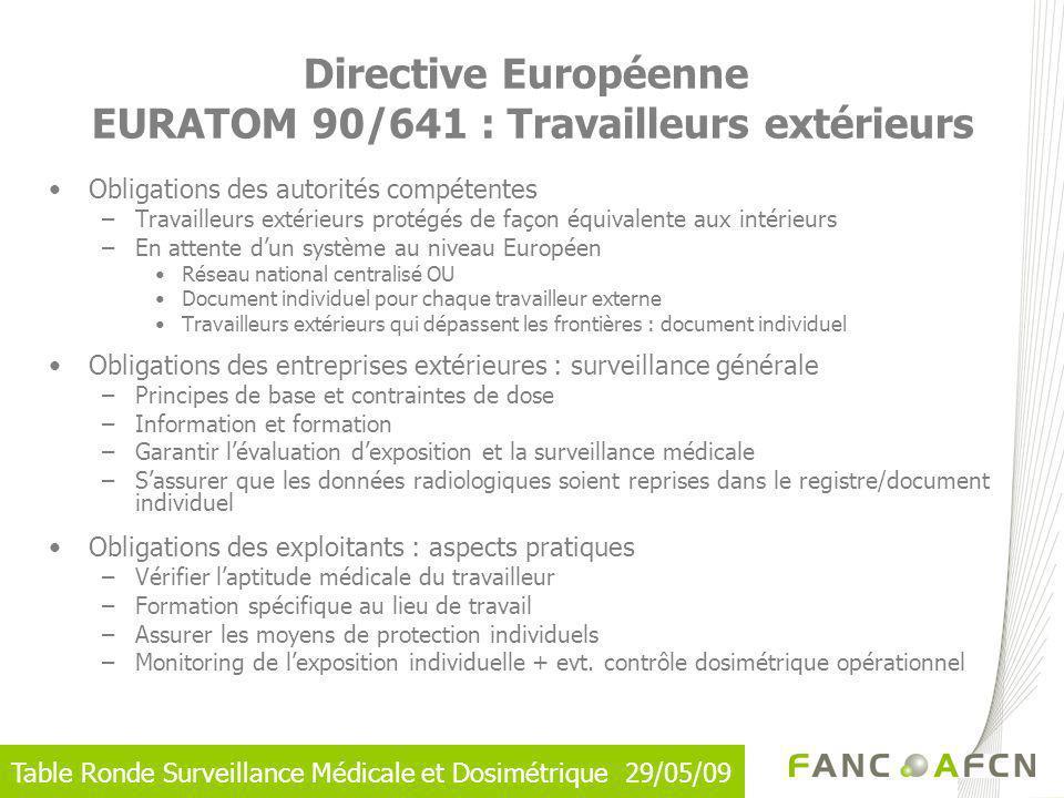 Table Ronde Surveillance Médicale et Dosimétrique 29/05/09 Directive Européenne EURATOM 90/641 : Travailleurs extérieurs Obligations des autorités com