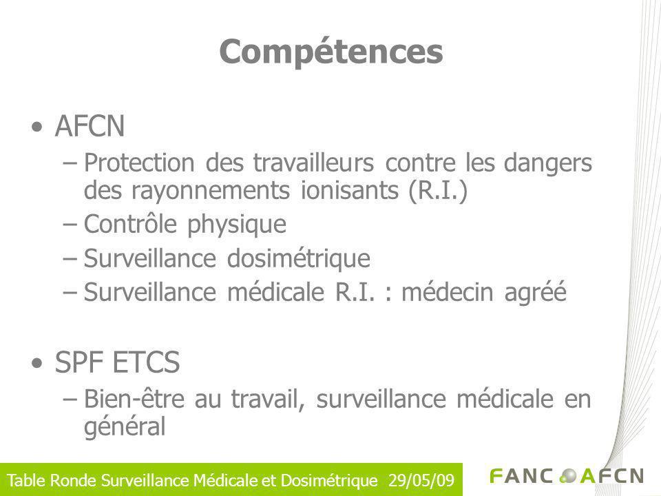 Table Ronde Surveillance Médicale et Dosimétrique 29/05/09 Compétences AFCN –Protection des travailleurs contre les dangers des rayonnements ionisants