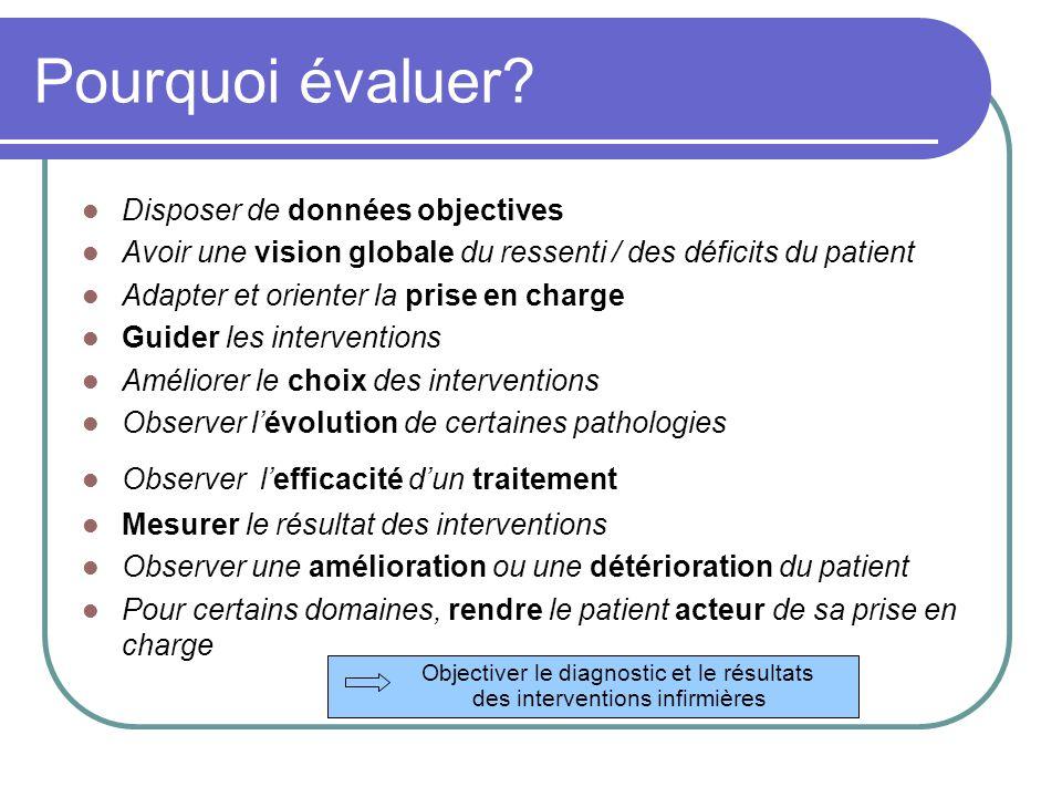 Pourquoi évaluer? Disposer de données objectives Avoir une vision globale du ressenti / des déficits du patient Adapter et orienter la prise en charge