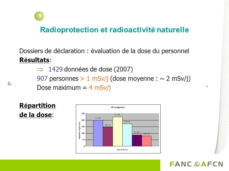 Radioprotection et radioactivité naturelle Dossiers de d é claration : é valuation de la dose du personnel R é sultats: 1429 donn é es de dose (2007)