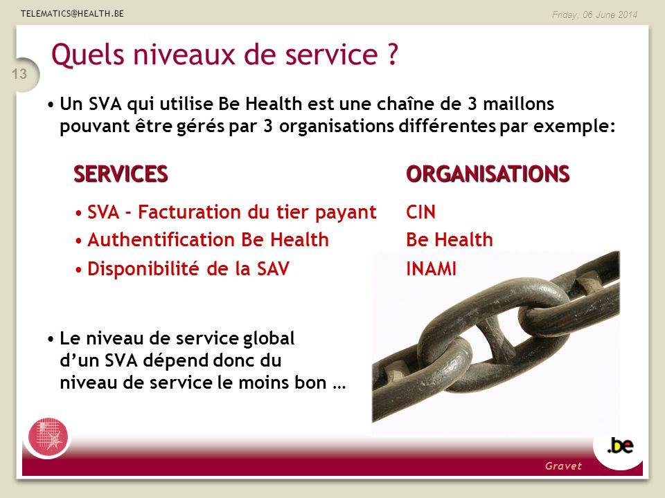 TELEMATICS@HEALTH.BE Friday, 06 June 2014 13 Quels niveaux de service .